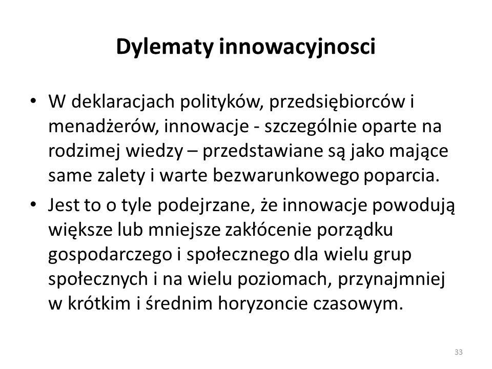 Dylematy innowacyjnosci