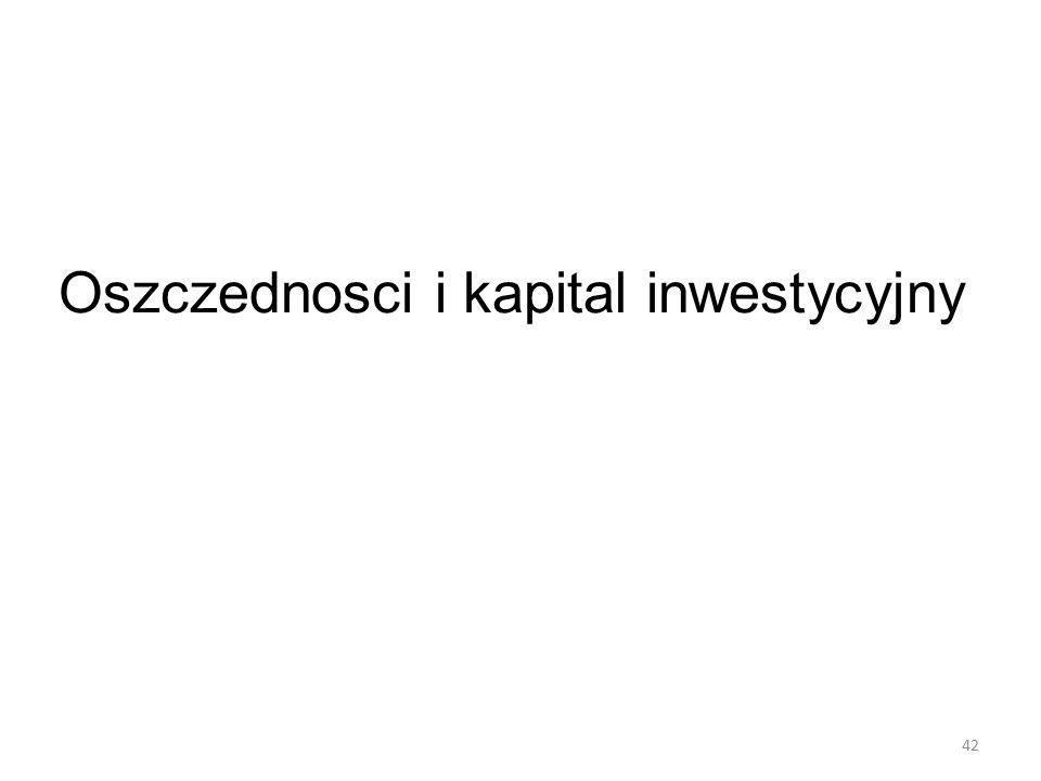 Oszczednosci i kapital inwestycyjny
