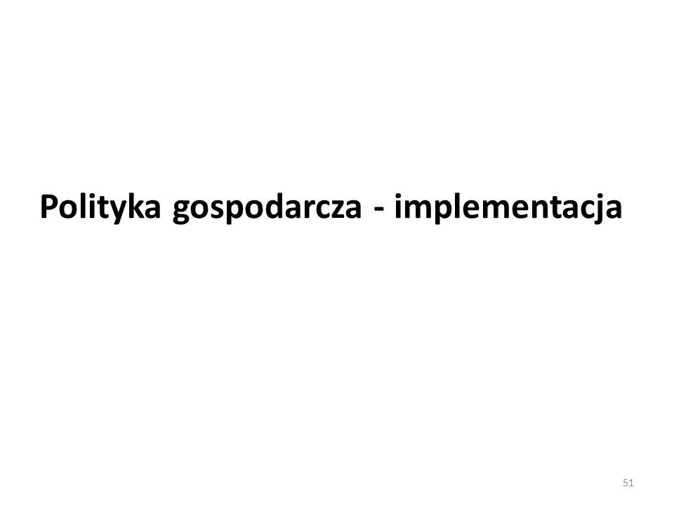 Polityka gospodarcza - implementacja