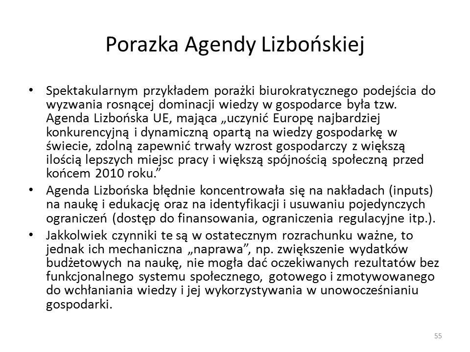 Porazka Agendy Lizbońskiej