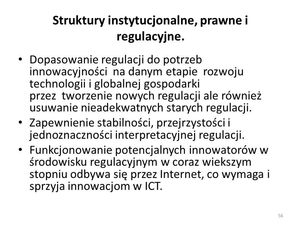 Struktury instytucjonalne, prawne i regulacyjne.