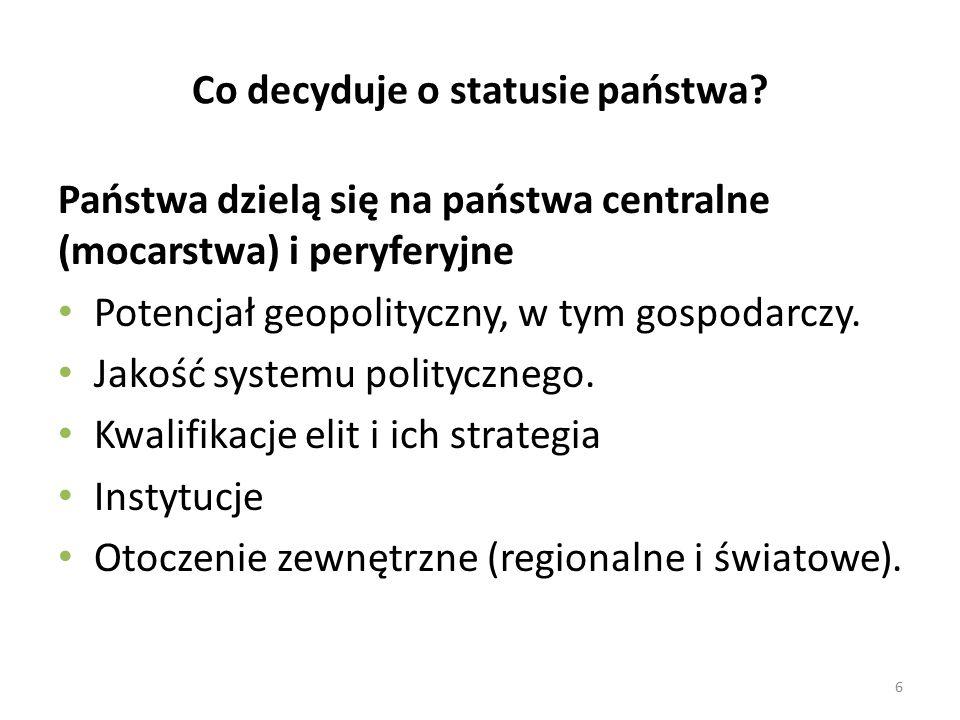 Co decyduje o statusie państwa