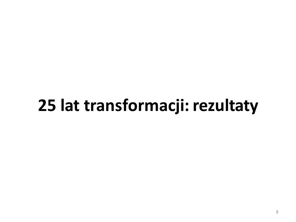 25 lat transformacji: rezultaty