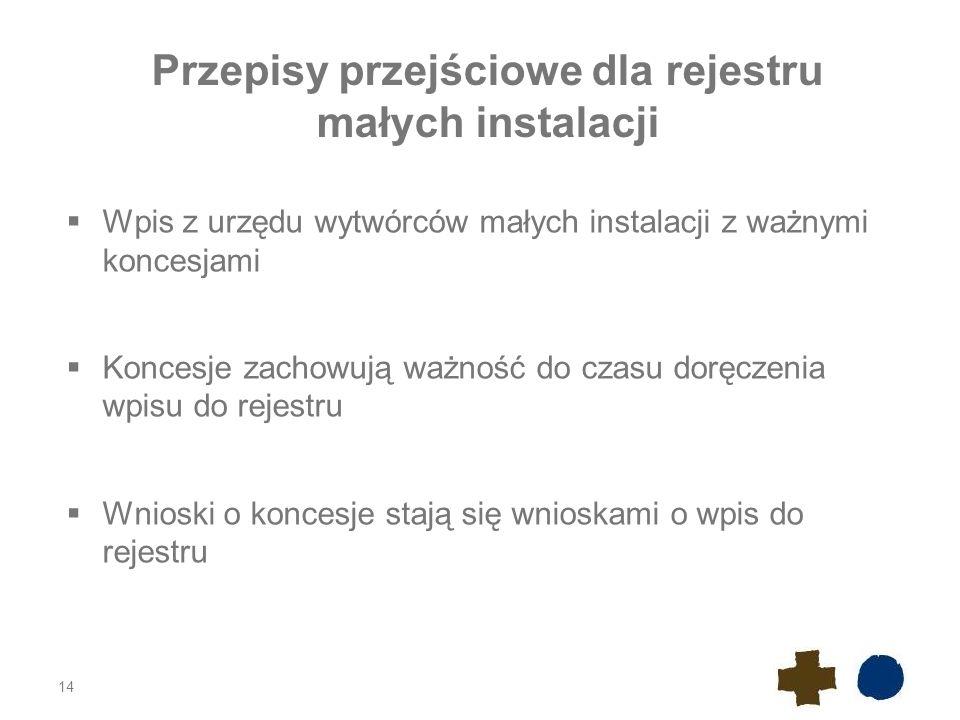 Przepisy przejściowe dla rejestru małych instalacji