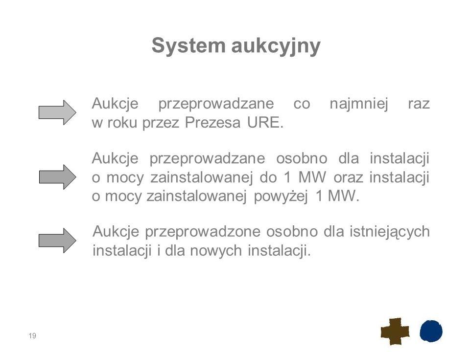 System aukcyjny Aukcje przeprowadzane co najmniej raz w roku przez Prezesa URE.