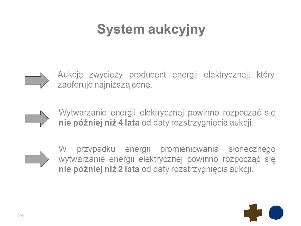 System aukcyjny Aukcję zwycięży producent energii elektrycznej, który zaoferuje najniższą cenę.