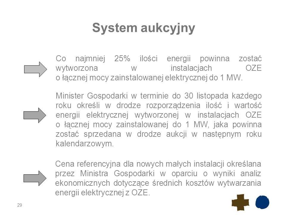 System aukcyjny Co najmniej 25% ilości energii powinna zostać wytworzona w instalacjach OZE o łącznej mocy zainstalowanej elektrycznej do 1 MW.