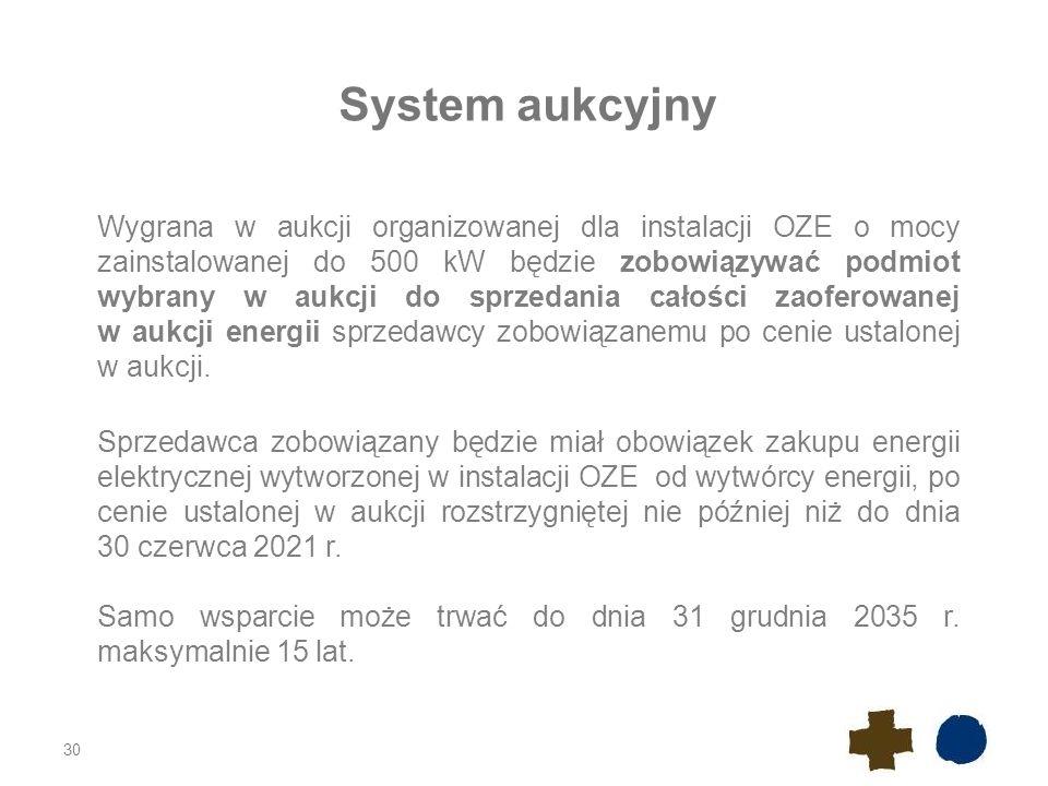 System aukcyjny