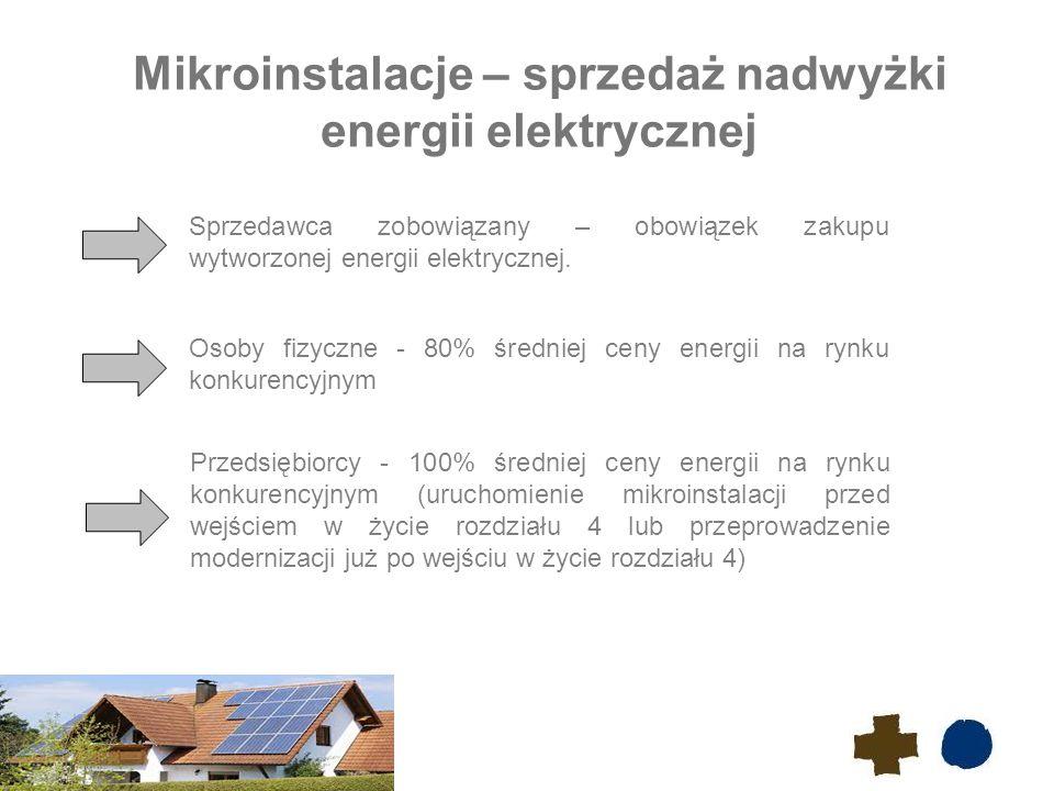 Mikroinstalacje – sprzedaż nadwyżki energii elektrycznej