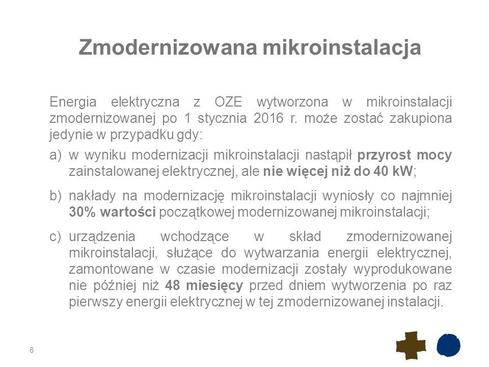 Zmodernizowana mikroinstalacja