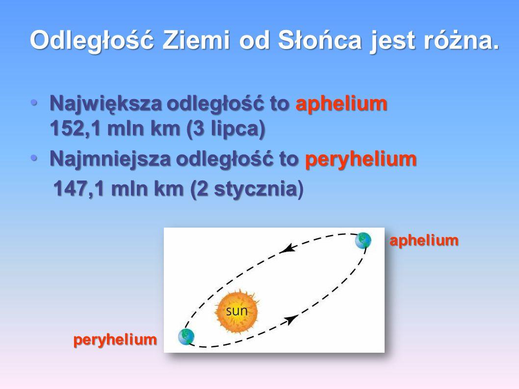 Odległość Ziemi od Słońca jest różna.