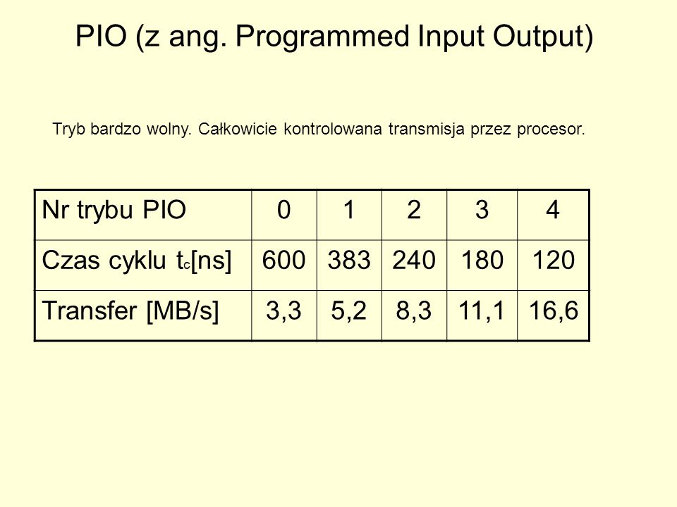 PIO (z ang. Programmed Input Output)