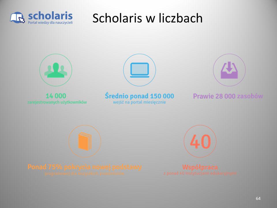 Scholaris w liczbach