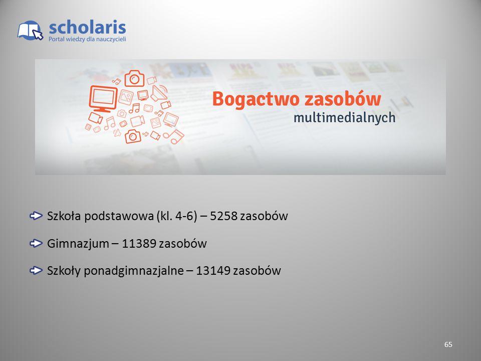 Szkoła podstawowa (kl. 4-6) – 5258 zasobów
