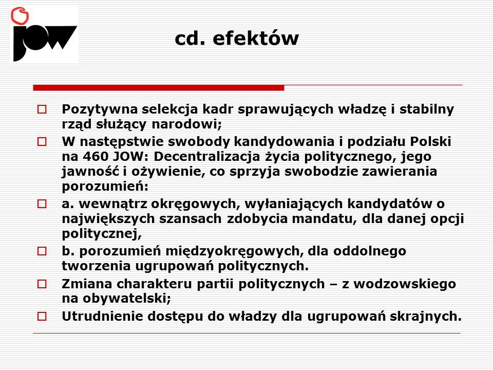 cd. efektów Pozytywna selekcja kadr sprawujących władzę i stabilny rząd służący narodowi;