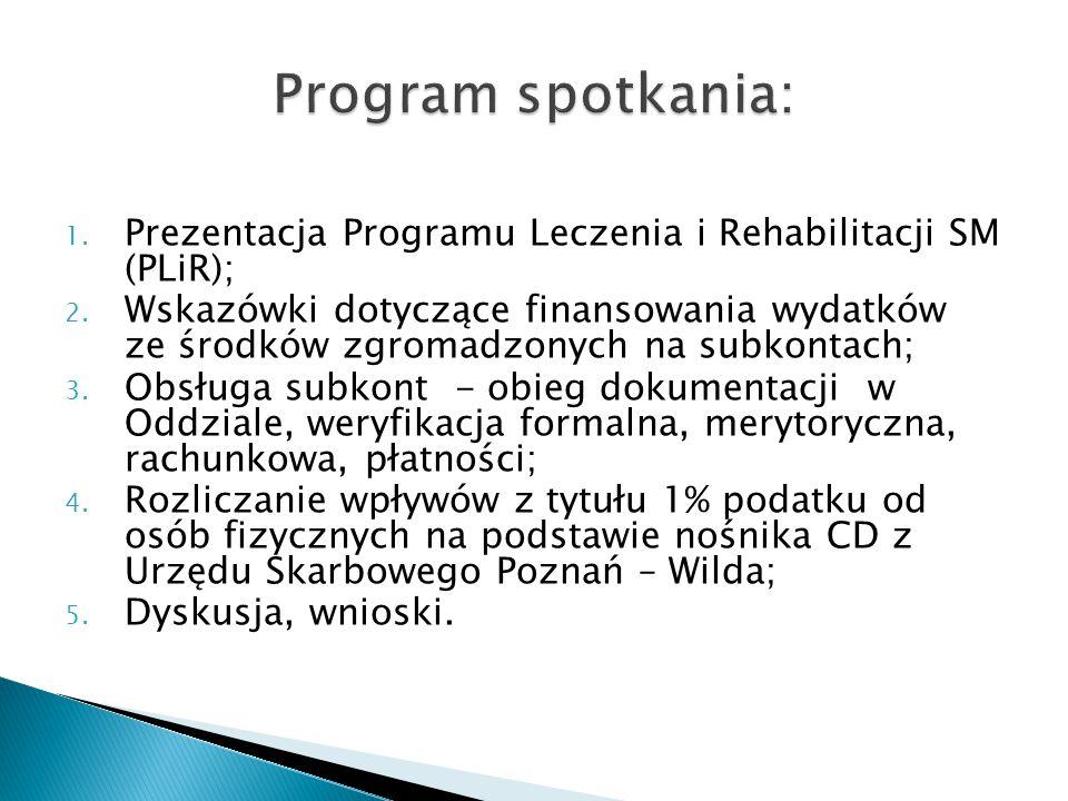 Program spotkania: Prezentacja Programu Leczenia i Rehabilitacji SM (PLiR);