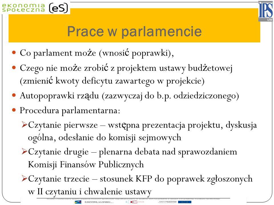 Prace w parlamencie Co parlament może (wnosić poprawki),