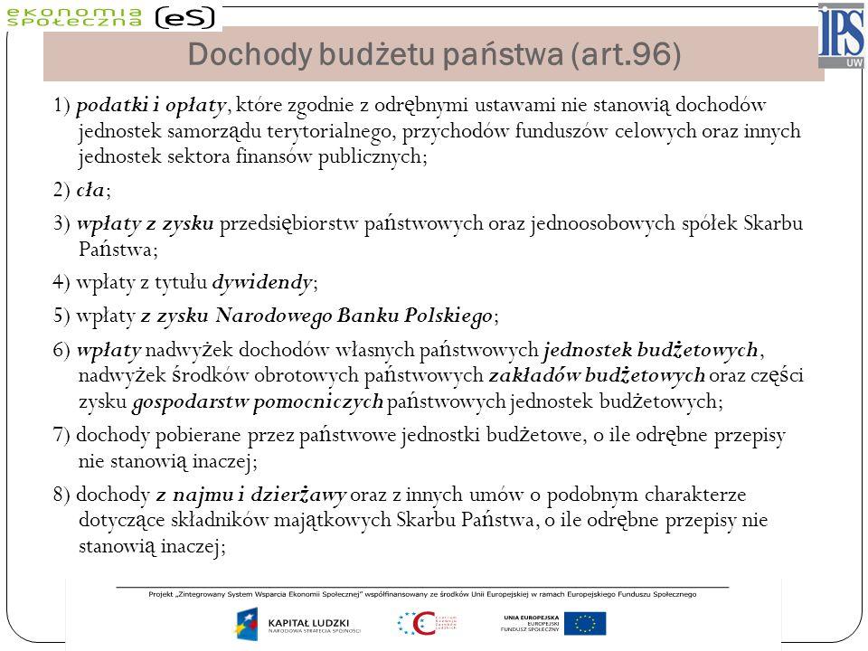 Dochody budżetu państwa (art.96)