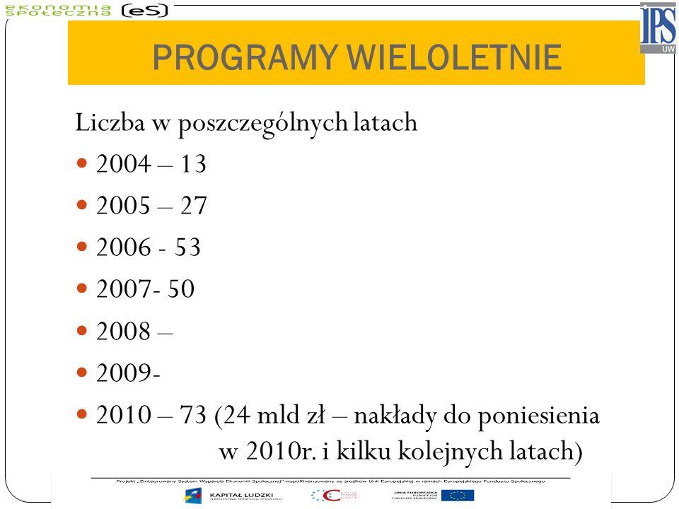 PROGRAMY WIELOLETNIE Liczba w poszczególnych latach 2004 – 13