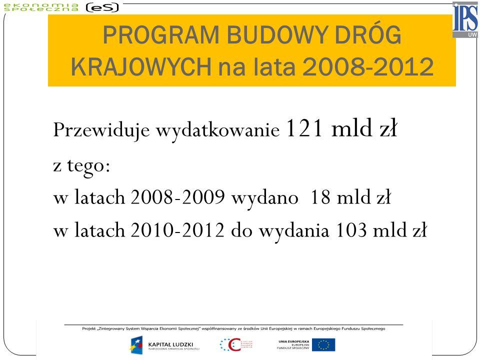 PROGRAM BUDOWY DRÓG KRAJOWYCH na lata 2008-2012