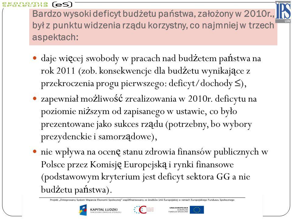 Bardzo wysoki deficyt budżetu państwa, założony w 2010r