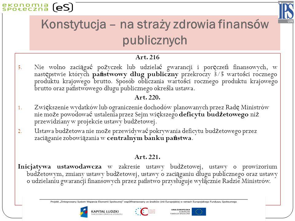 Konstytucja – na straży zdrowia finansów publicznych