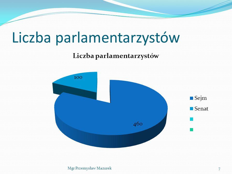 Liczba parlamentarzystów