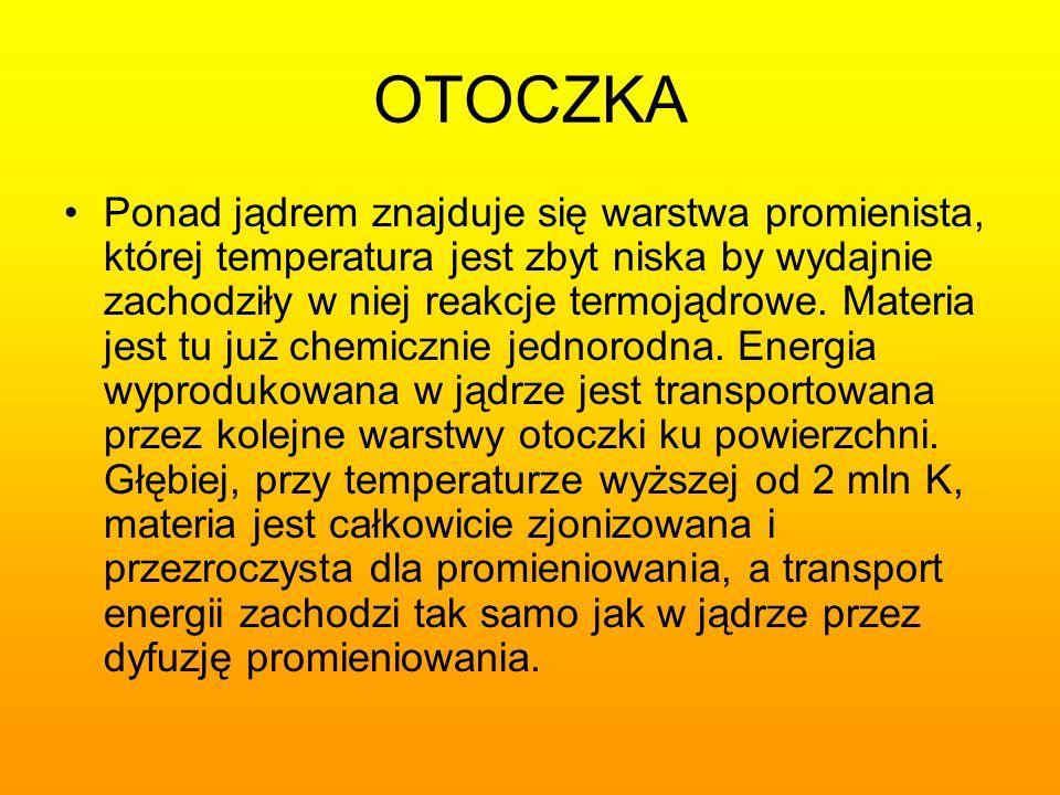 OTOCZKA