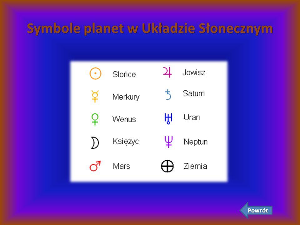 Symbole planet w Układzie Słonecznym
