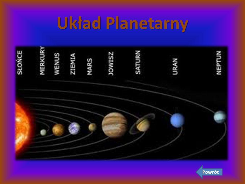 Układ Planetarny Powrót
