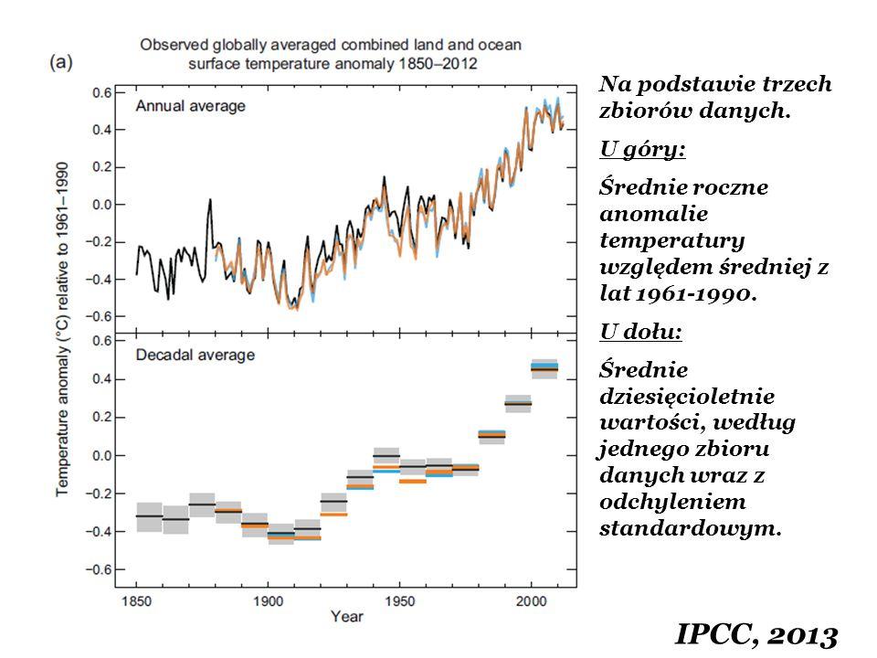IPCC, 2013 Na podstawie trzech zbiorów danych. U góry: