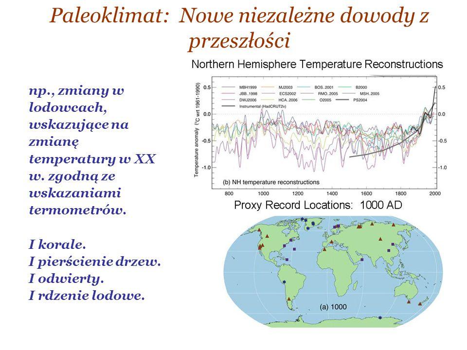 Paleoklimat: Nowe niezależne dowody z przeszłości