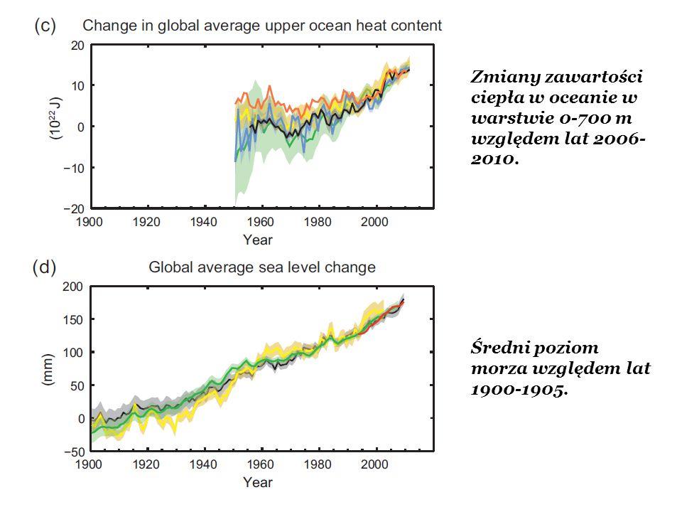 Zmiany zawartości ciepła w oceanie w warstwie 0-700 m względem lat 2006-2010.