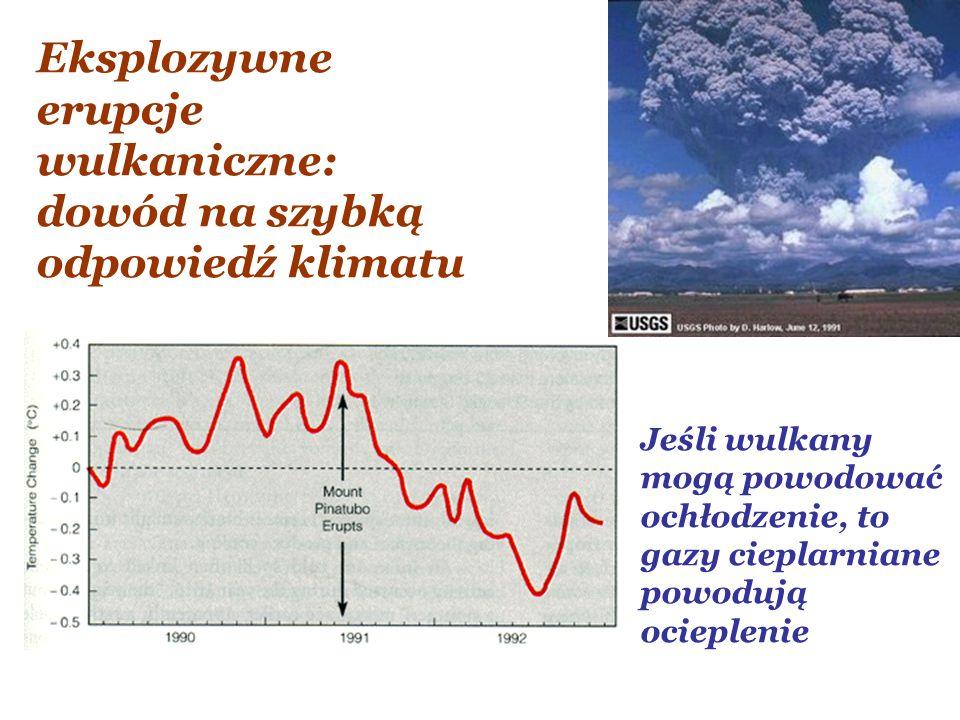 Eksplozywne erupcje wulkaniczne: dowód na szybką odpowiedź klimatu