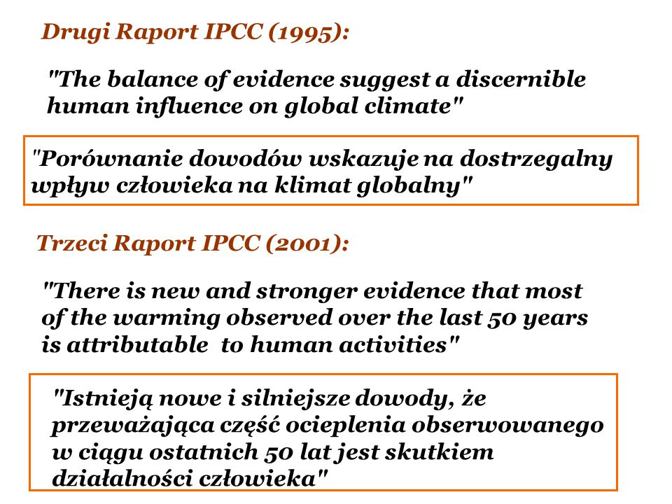 Drugi Raport IPCC (1995): The balance of evidence suggest a discernible human influence on global climate