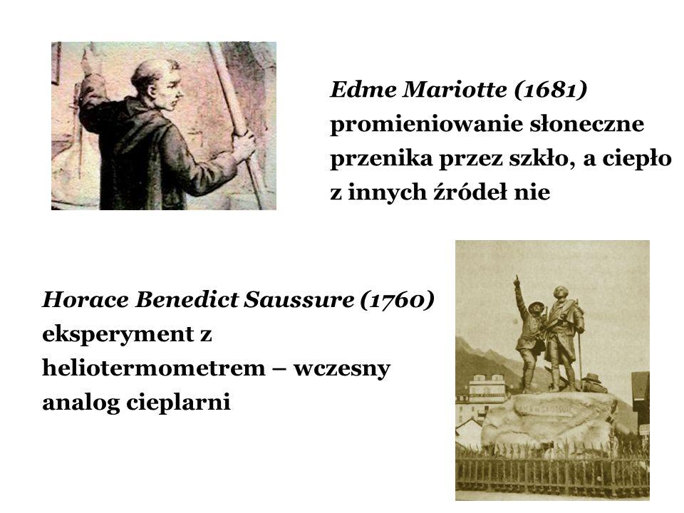 Edme Mariotte (1681) promieniowanie słoneczne przenika przez szkło, a ciepło z innych źródeł nie