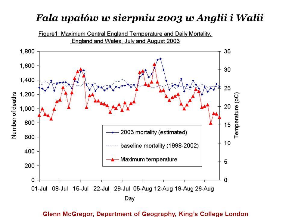 Fala upałów w sierpniu 2003 w Anglii i Walii