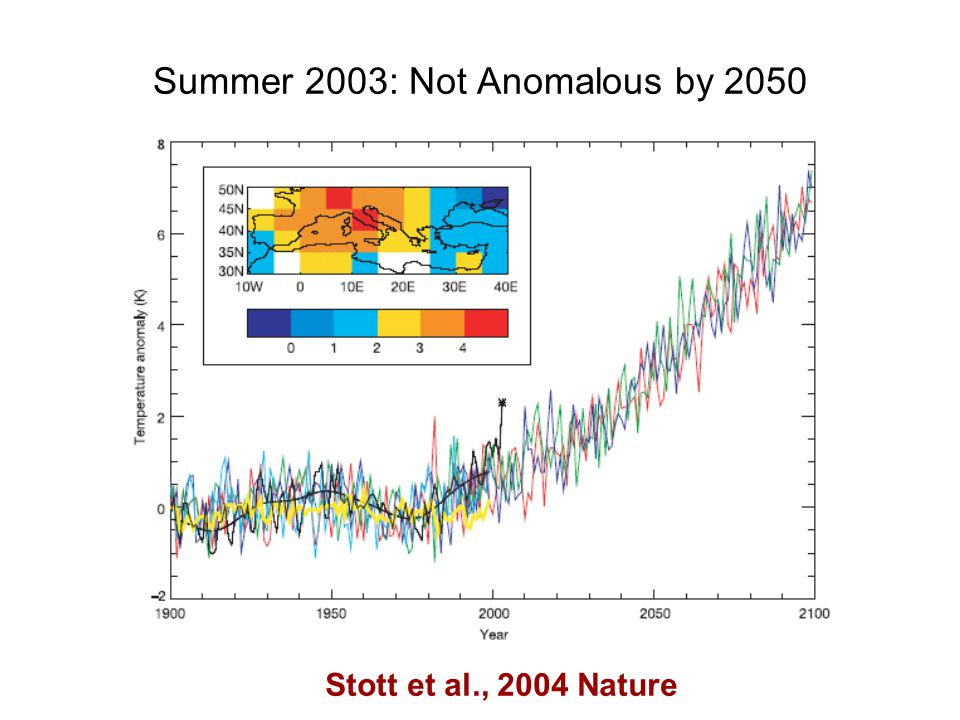 Summer 2003: Not Anomalous by 2050