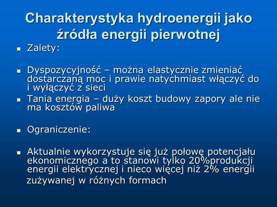 Charakterystyka hydroenergii jako źródła energii pierwotnej
