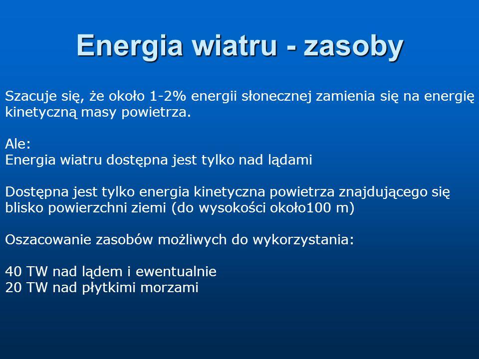 Energia wiatru - zasoby