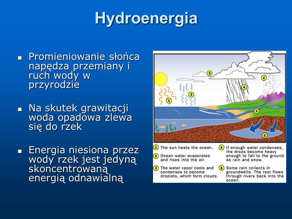 Hydroenergia Promieniowanie słońca napędza przemiany i ruch wody w przyrodzie. Na skutek grawitacji woda opadowa zlewa się do rzek.
