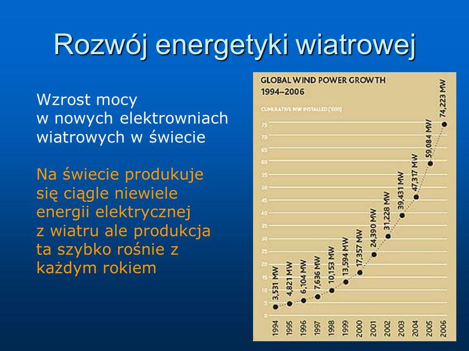 Rozwój energetyki wiatrowej