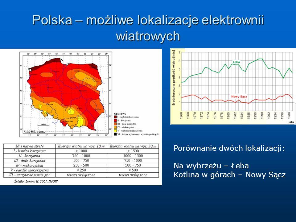 Polska – możliwe lokalizacje elektrownii wiatrowych