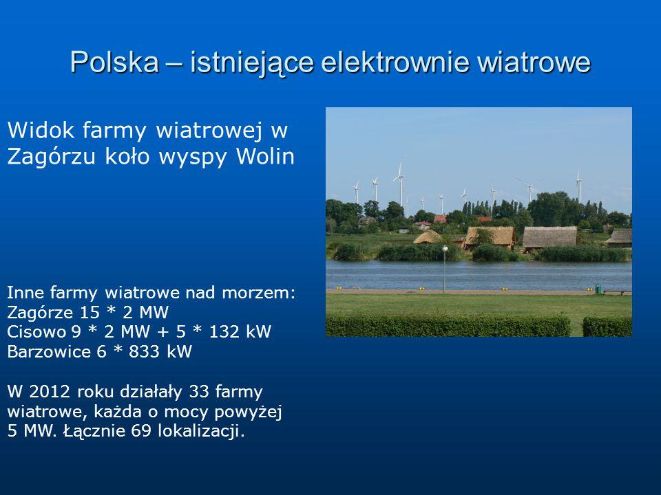 Polska – istniejące elektrownie wiatrowe