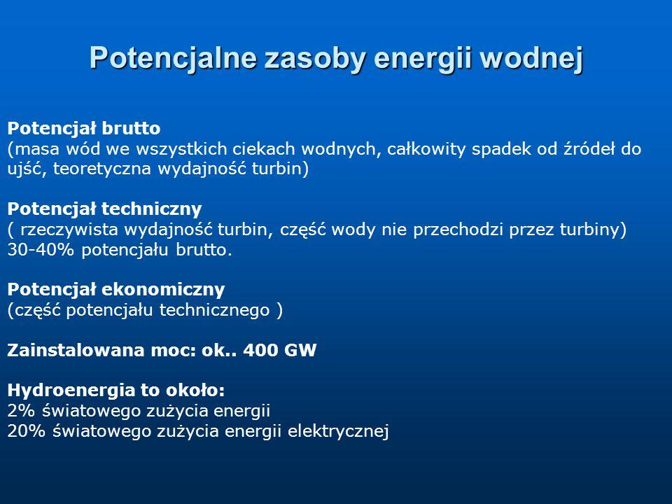 Potencjalne zasoby energii wodnej