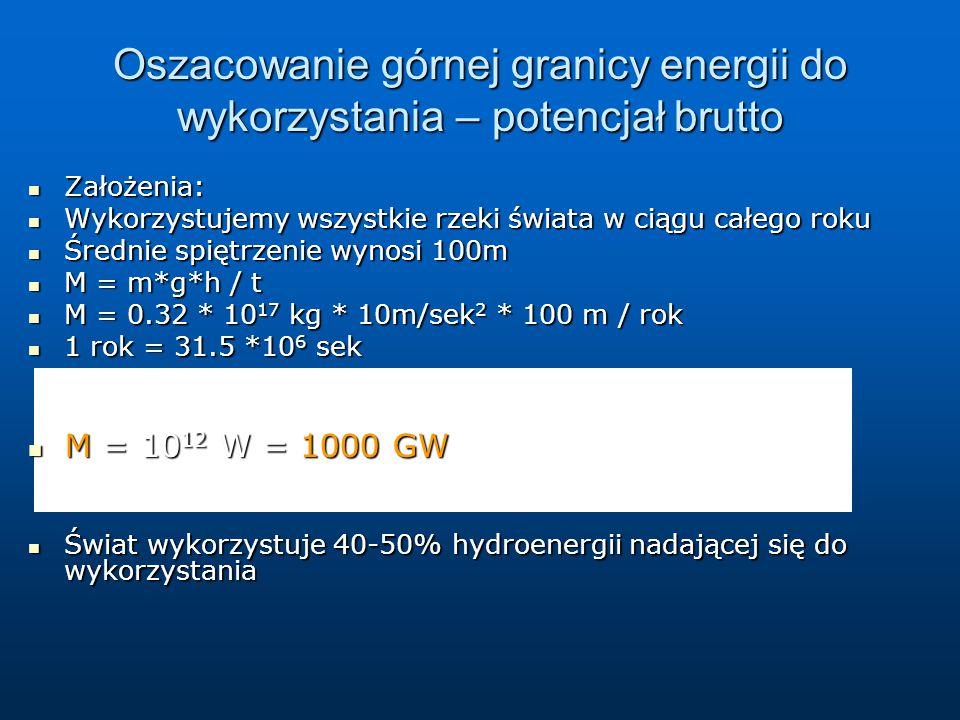 Oszacowanie górnej granicy energii do wykorzystania – potencjał brutto