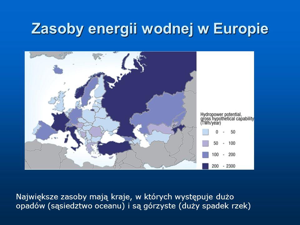 Zasoby energii wodnej w Europie