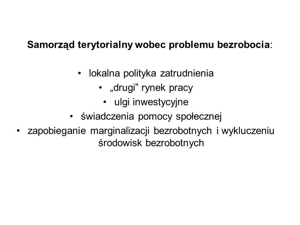 Samorząd terytorialny wobec problemu bezrobocia: