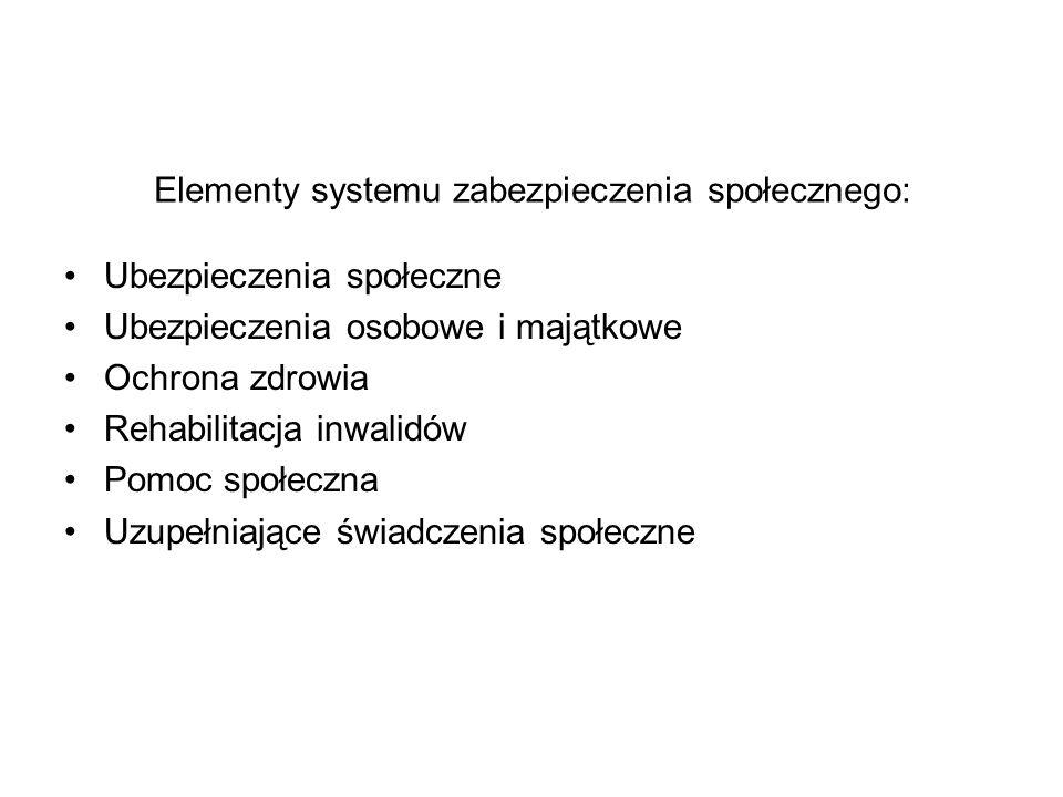 Elementy systemu zabezpieczenia społecznego: