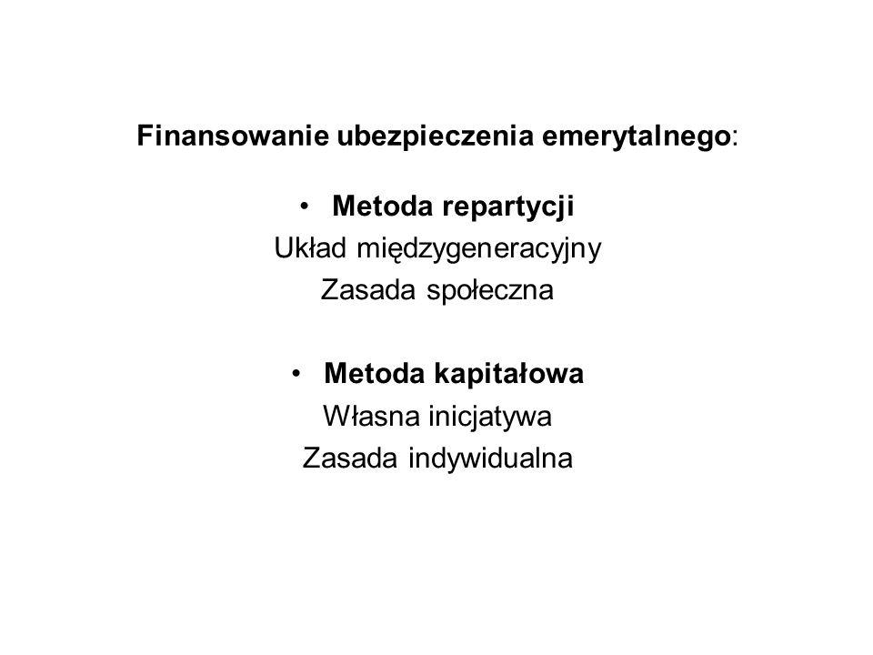 Finansowanie ubezpieczenia emerytalnego: